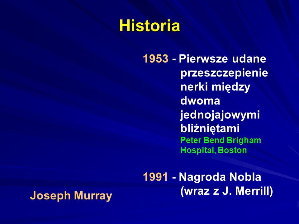 Historia Joseph Murray 1953 - Pierwsze udane przeszczepienie nerki między dwoma jednojajowymi bliźniętami Peter Bend Brigham Hospital, Boston 1991 - N