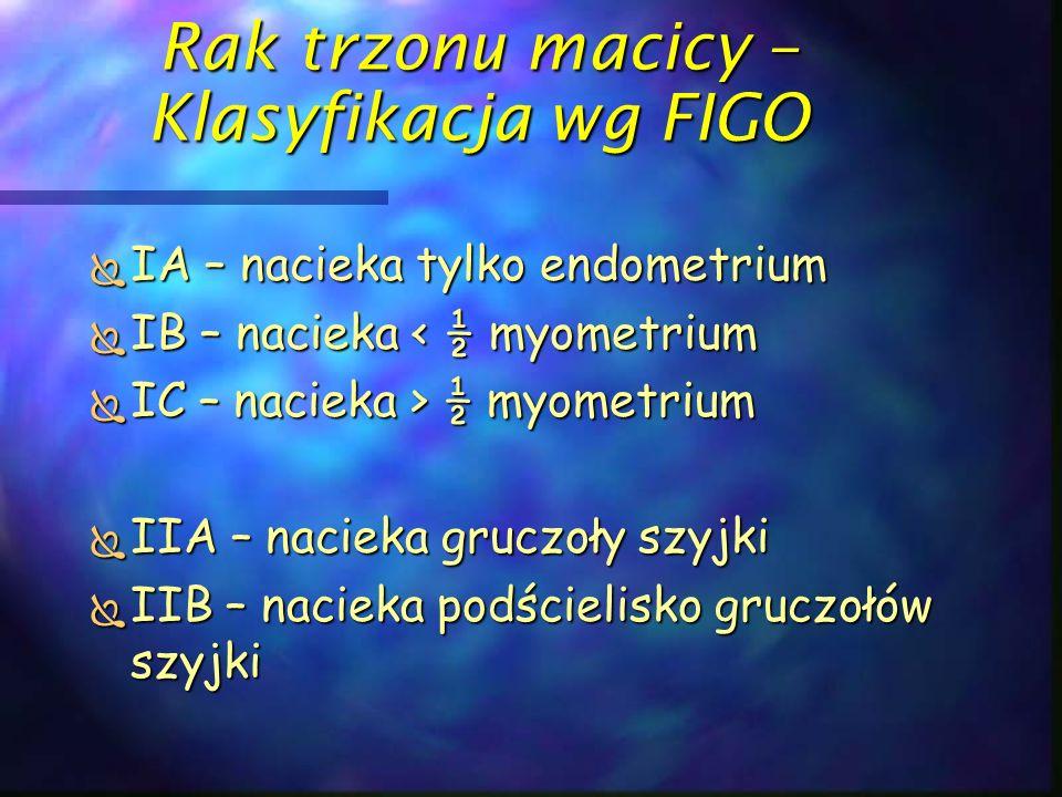 Rak trzonu macicy – Klasyfikacja wg FIGO  IA – nacieka tylko endometrium  IB – nacieka < ½ myometrium  IC – nacieka > ½ myometrium  IIA – nacieka