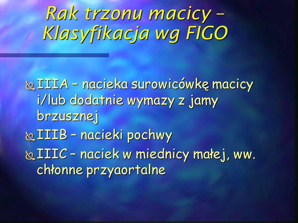 Rak trzonu macicy – Klasyfikacja wg FIGO  IIIA – nacieka surowicówkę macicy i/lub dodatnie wymazy z jamy brzusznej  IIIB – nacieki pochwy  IIIC – n
