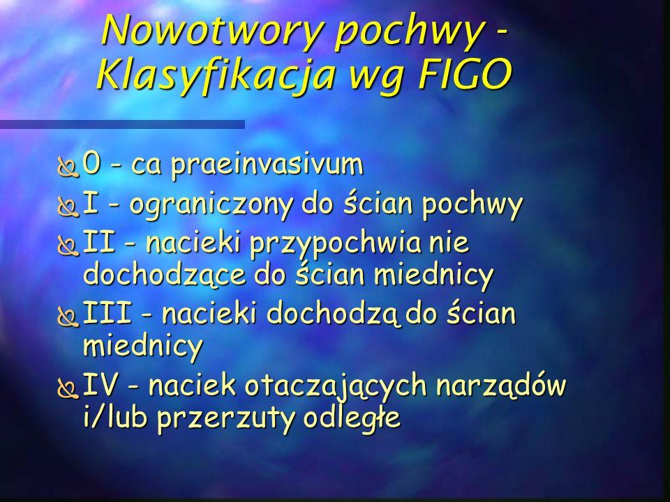 Nowotwory pochwy - Klasyfikacja wg FIGO  0 - ca praeinvasivum  I - ograniczony do ścian pochwy  II - nacieki przypochwia nie dochodzące do ścian mi
