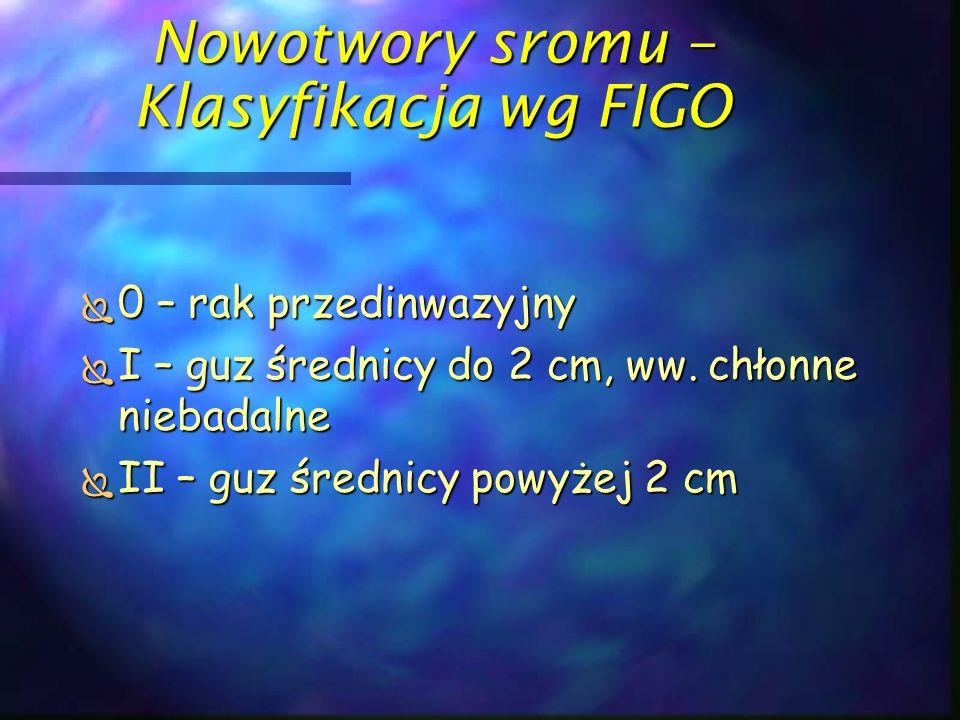 Nowotwory sromu – Klasyfikacja wg FIGO  0 – rak przedinwazyjny  I – guz średnicy do 2 cm, ww. chłonne niebadalne  II – guz średnicy powyżej 2 cm