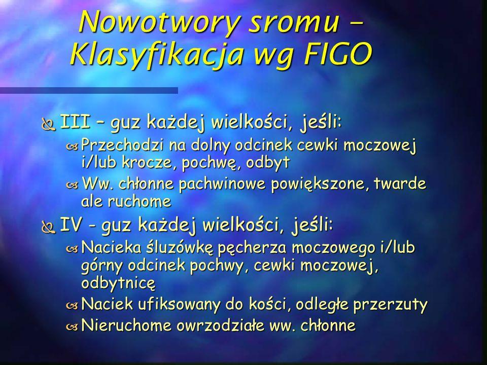 Nowotwory sromu – Klasyfikacja wg FIGO  III – guz każdej wielkości, jeśli:  Przechodzi na dolny odcinek cewki moczowej i/lub krocze, pochwę, odbyt 