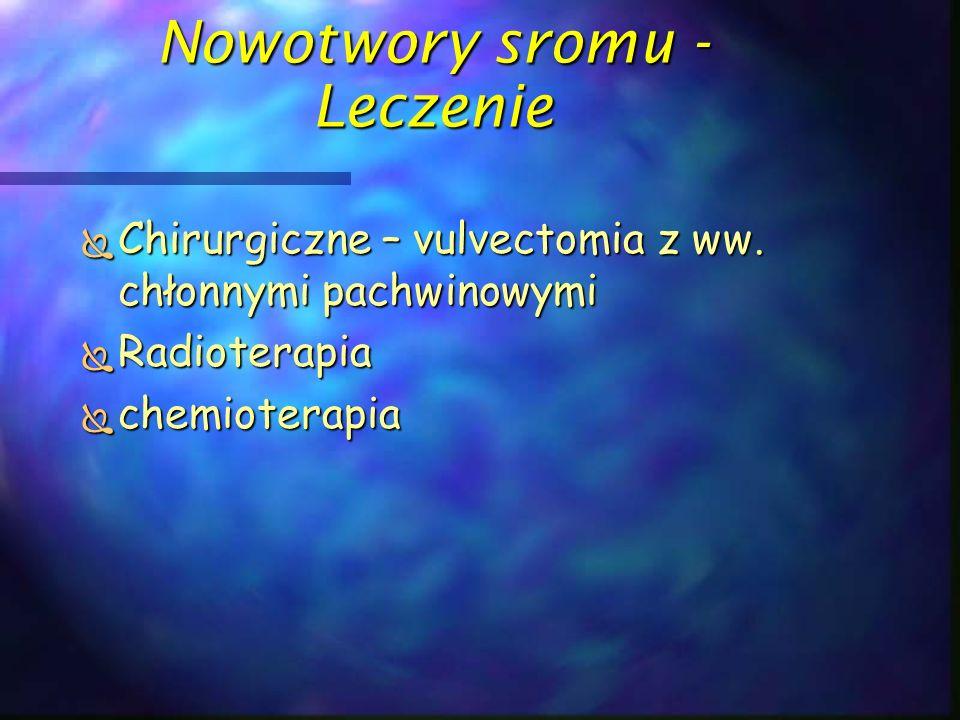 Nowotwory sromu - Leczenie  Chirurgiczne – vulvectomia z ww. chłonnymi pachwinowymi  Radioterapia  chemioterapia