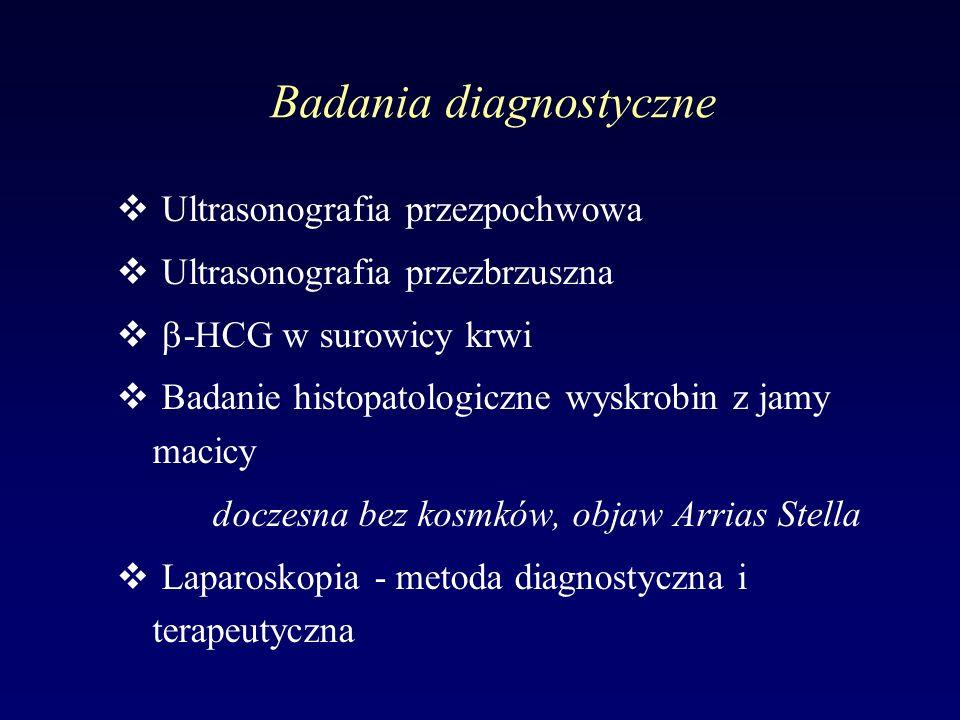 Badania diagnostyczne v Ultrasonografia przezpochwowa v Ultrasonografia przezbrzuszna v  -HCG w surowicy krwi v Badanie histopatologiczne wyskrobin z