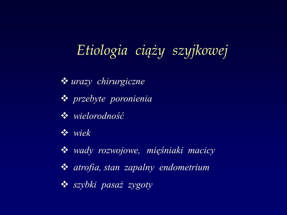 Etiologia ciąży szyjkowej vurazy chirurgiczne v przebyte poronienia v wielorodność v wiek v wady rozwojowe, mięśniaki macicy v atrofia, stan zapalny e