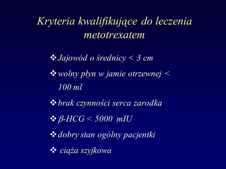 Kryteria kwalifikujące do leczenia metotrexatem vJajowód o średnicy < 3 cm vwolny płyn w jamie otrzewnej < 100 ml vbrak czynności serca zarodka v  -H