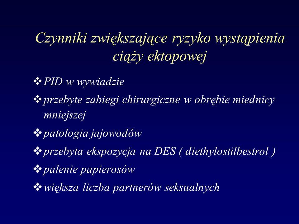Czynniki zwiększające ryzyko wystąpienia ciąży ektopowej vPID w wywiadzie vprzebyte zabiegi chirurgiczne w obrębie miednicy mniejszej vpatologia jajow