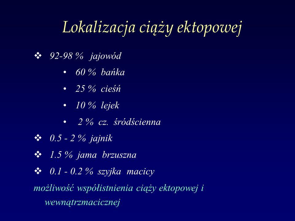 Lokalizacja ciąży ektopowej v 92-98 % jajowód 60 % bańka 25 % cieśń 10 % lejek 2 % cz. śródścienna v 0.5 - 2 % jajnik v 1.5 % jama brzuszna v 0.1 - 0.