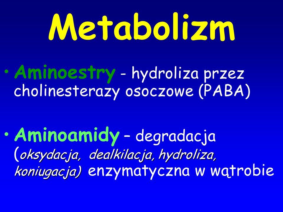 Metabolizm Aminoestry - hydroliza przez cholinesterazy osoczowe (PABA) oksydacja, dealkilacja, hydroliza, koniugacja)Aminoamidy – degradacja ( oksydac