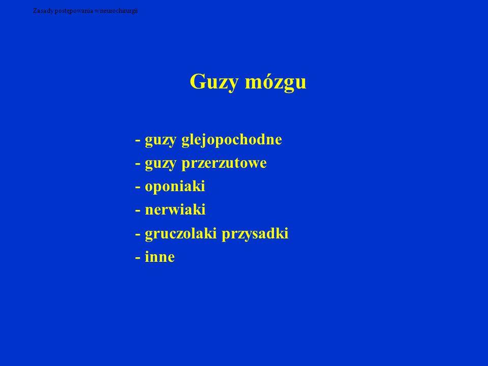 Zasady postępowania w neurochirurgii Guzy mózgu - guzy glejopochodne - guzy przerzutowe - oponiaki - nerwiaki - gruczolaki przysadki - inne
