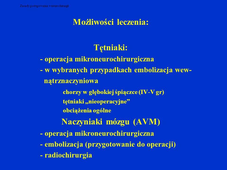 """Zasady postępowania w neurochirurgii Możliwości leczenia: Tętniaki: - operacja mikroneurochirurgiczna - w wybranych przypadkach embolizacja wew- nątrznaczyniowa chorzy w głębokiej śpiączce (IV-V gr) tętniaki """"nieoperacyjne obciążenia ogólne Naczyniaki mózgu (AVM) - operacja mikroneurochirurgiczna - embolizacja (przygotowanie do operacji) - radiochirurgia"""