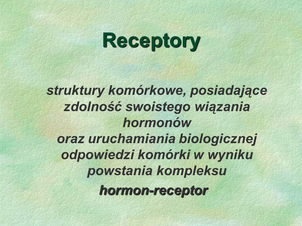 Receptory struktury komórkowe, posiadające zdolność swoistego wiązania hormonów oraz uruchamiania biologicznej odpowiedzi komórki w wyniku powstania k