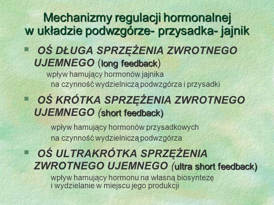 Mechanizmy regulacji hormonalnej w układzie podwzgórze- przysadka- jajnik long feedback  OŚ DŁUGA SPRZĘŻENIA ZWROTNEGO UJEMNEGO ( long feedback ) wpł