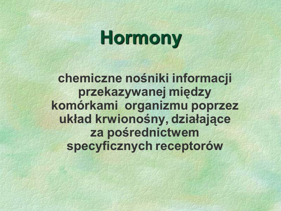 Hormony chemiczne nośniki informacji przekazywanej między komórkami organizmu poprzez układ krwionośny, działające za pośrednictwem specyficznych rece