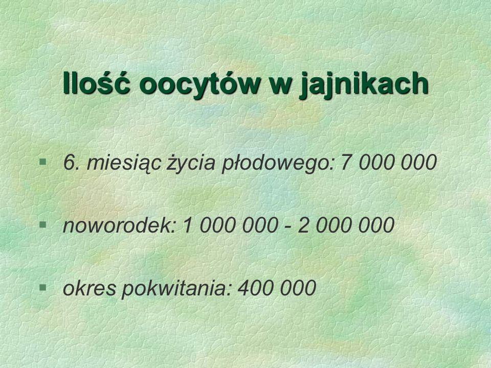 Ilość oocytów w jajnikach § 6. miesiąc życia płodowego: 7 000 000 § noworodek: 1 000 000 - 2 000 000 § okres pokwitania: 400 000