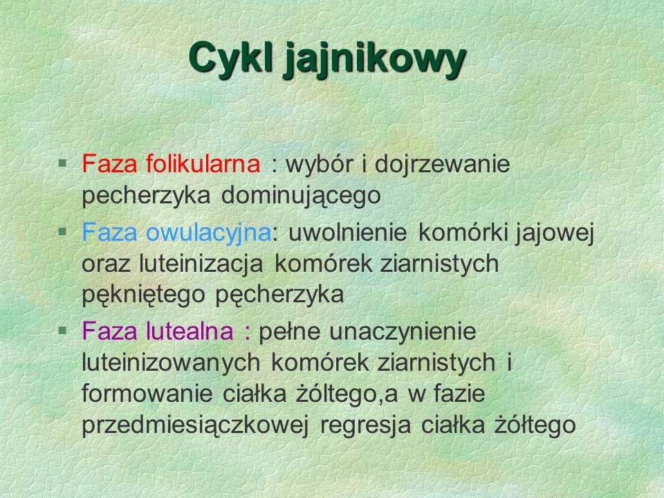 Cykl jajnikowy §Faza folikularna : wybór i dojrzewanie pecherzyka dominującego §Faza owulacyjna: uwolnienie komórki jajowej oraz luteinizacja komórek