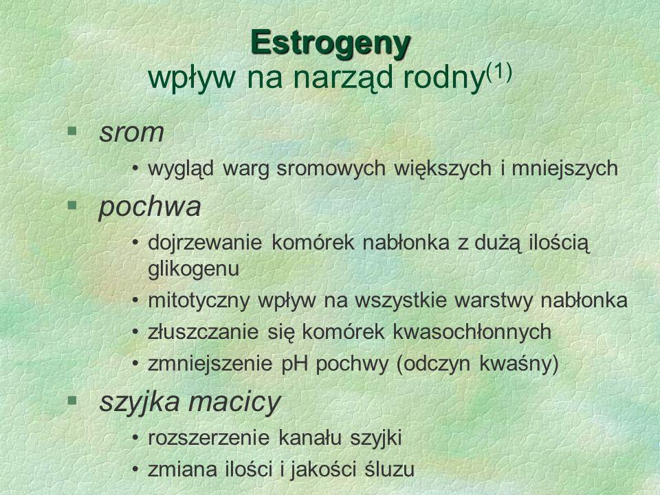 Estrogeny Estrogeny wpływ na narząd rodny (1) § srom wygląd warg sromowych większych i mniejszych § pochwa dojrzewanie komórek nabłonka z dużą ilością