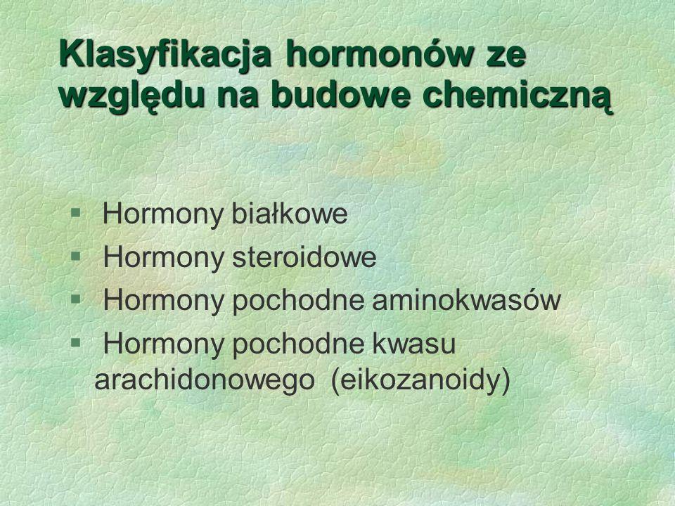 Klasyfikacja hormonów ze względu na budowe chemiczną  Hormony białkowe § Hormony steroidowe § Hormony pochodne aminokwasów § Hormony pochodne kwasu a