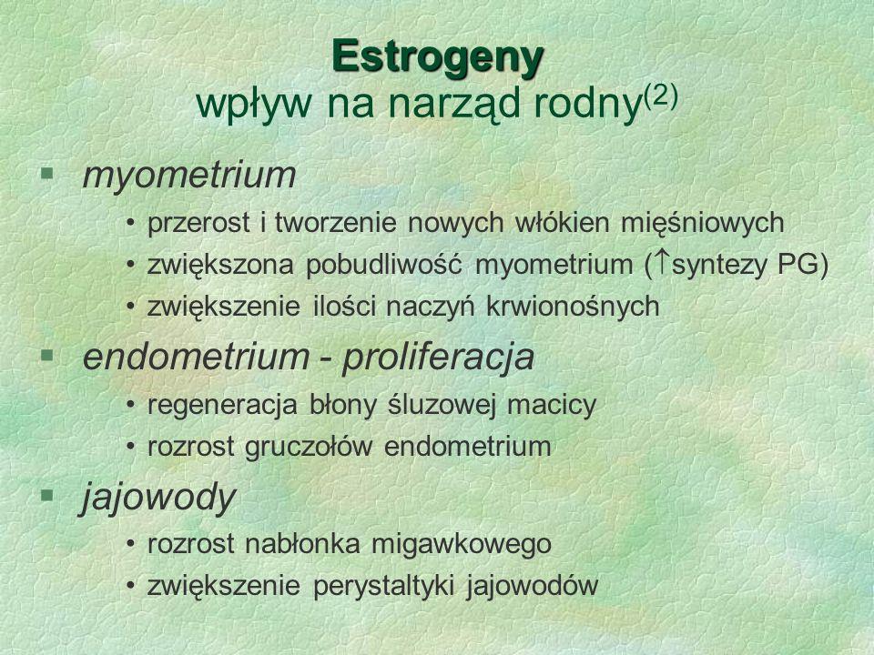 Estrogeny Estrogeny wpływ na narząd rodny (2) § myometrium przerost i tworzenie nowych włókien mięśniowych zwiększona pobudliwość myometrium (  synte