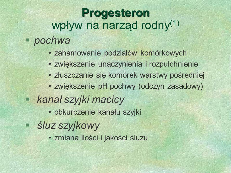Progesteron Progesteron wpływ na narząd rodny (1) §pochwa zahamowanie podziałów komórkowych zwiększenie unaczynienia i rozpulchnienie złuszczanie się