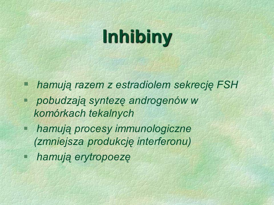 Inhibiny  hamują razem z estradiolem sekrecję FSH § pobudzają syntezę androgenów w komórkach tekalnych § hamują procesy immunologiczne (zmniejsza pro