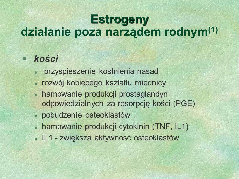 Estrogeny Estrogeny działanie poza narządem rodnym (1) § kości l przyspieszenie kostnienia nasad l rozwój kobiecego kształtu miednicy l hamowanie prod