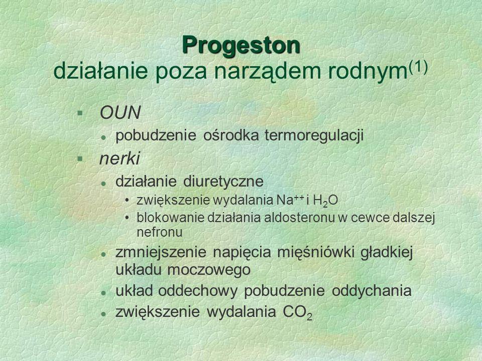 Progeston Progeston działanie poza narządem rodnym (1) § OUN l pobudzenie ośrodka termoregulacji § nerki l działanie diuretyczne zwiększenie wydalania