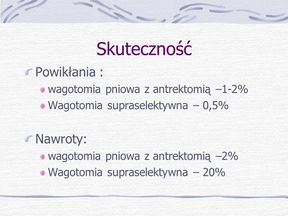 Skuteczność Powikłania : wagotomia pniowa z antrektomią –1-2% Wagotomia supraselektywna – 0,5% Nawroty: wagotomia pniowa z antrektomią –2% Wagotomia supraselektywna – 20%