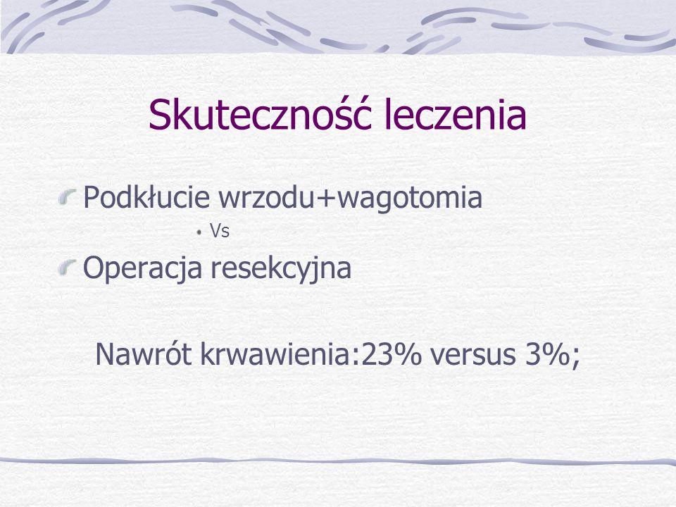 Skuteczność leczenia Podkłucie wrzodu+wagotomia Vs Operacja resekcyjna Nawrót krwawienia:23% versus 3%;