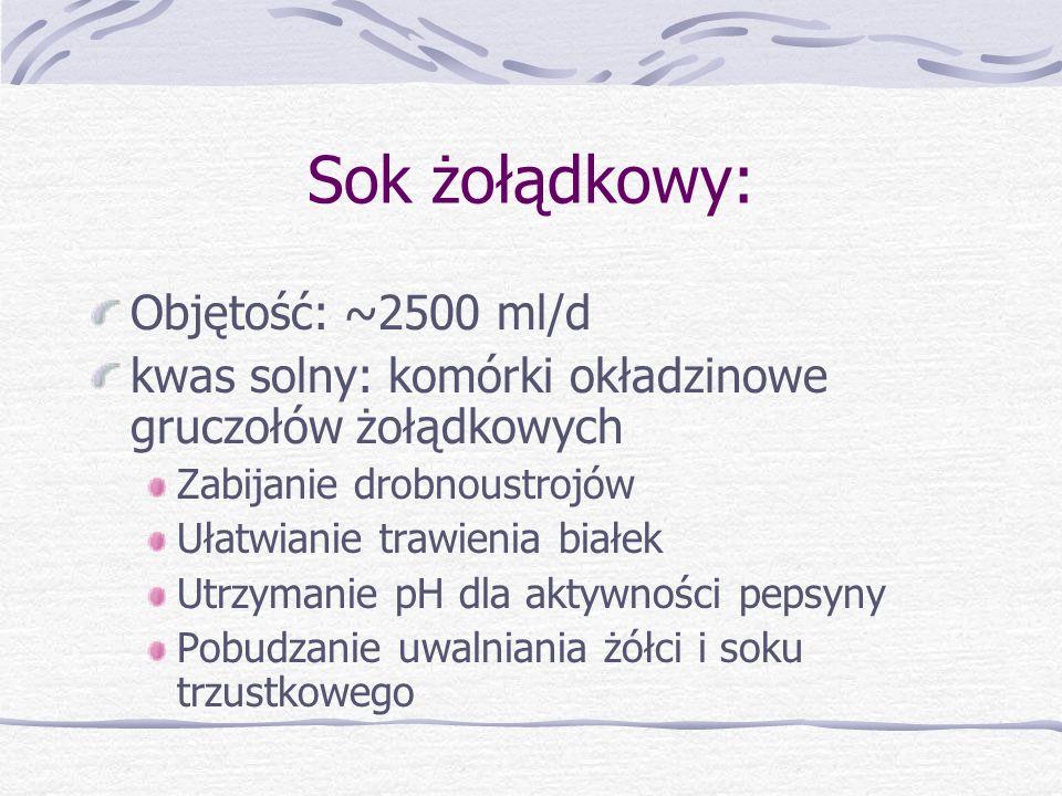 Sok żołądkowy: Objętość: ~2500 ml/d kwas solny: komórki okładzinowe gruczołów żołądkowych Zabijanie drobnoustrojów Ułatwianie trawienia białek Utrzymanie pH dla aktywności pepsyny Pobudzanie uwalniania żółci i soku trzustkowego
