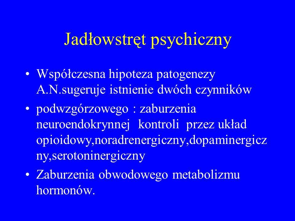 Jadłowstręt psychiczny Współczesna hipoteza patogenezy A.N.sugeruje istnienie dwóch czynników podwzgórzowego : zaburzenia neuroendokrynnej kontroli pr