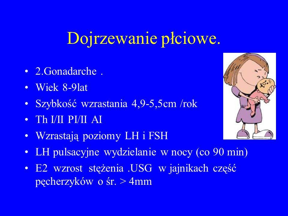 Dojrzewanie płciowe. 2.Gonadarche. Wiek 8-9lat Szybkość wzrastania 4,9-5,5cm /rok Th I/II PI/II AI Wzrastają poziomy LH i FSH LH pulsacyjne wydzielani