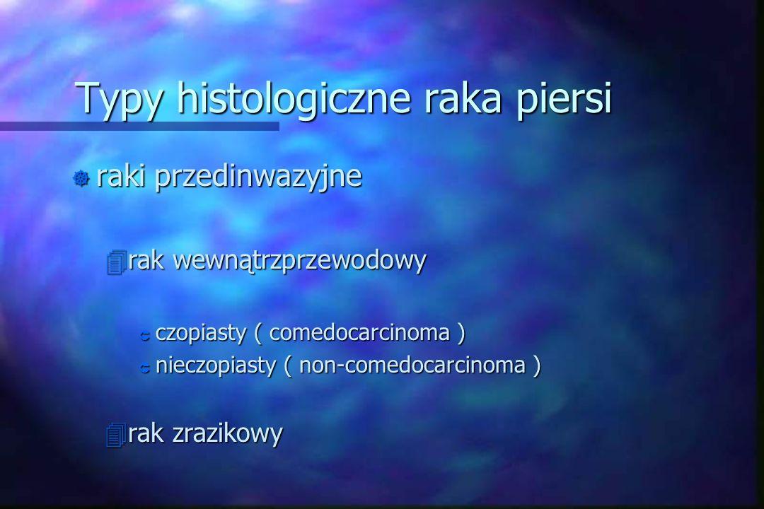 Typy histologiczne raka piersi ] raki przedinwazyjne 4rak wewnątrzprzewodowy Û czopiasty ( comedocarcinoma ) Û nieczopiasty ( non-comedocarcinoma ) 4r