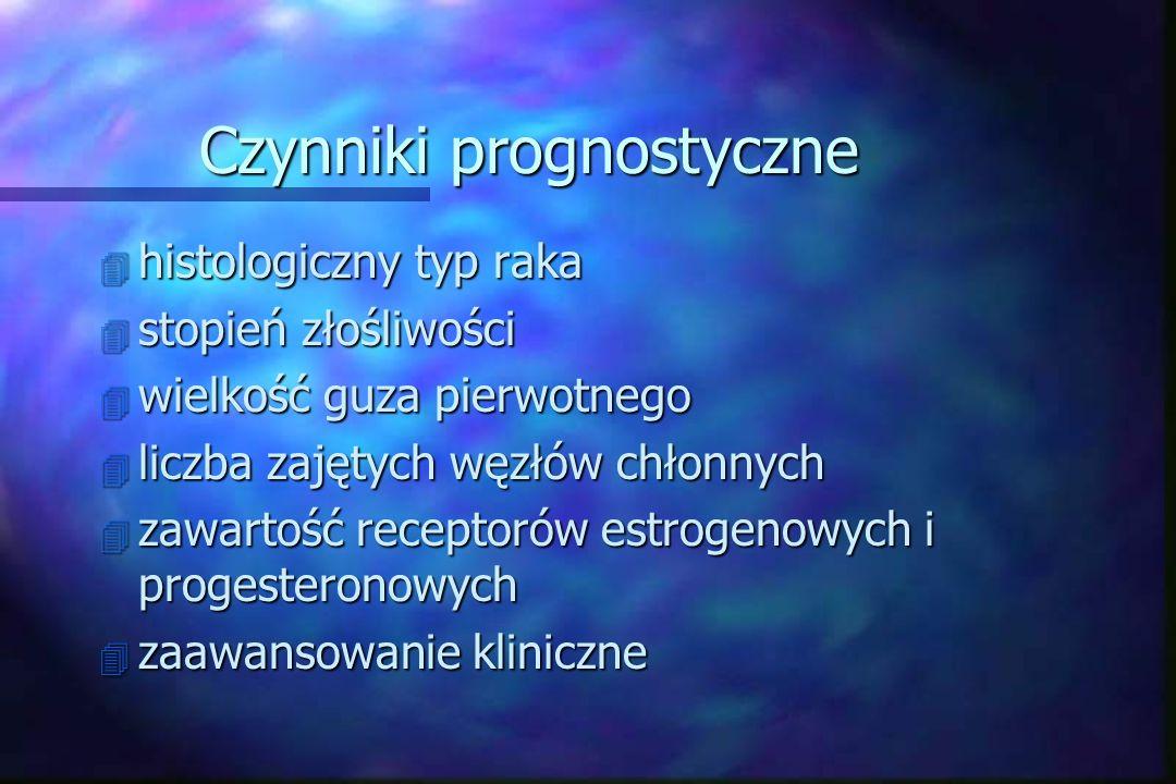 Czynniki prognostyczne 4 histologiczny typ raka 4 stopień złośliwości 4 wielkość guza pierwotnego 4 liczba zajętych węzłów chłonnych 4 zawartość recep
