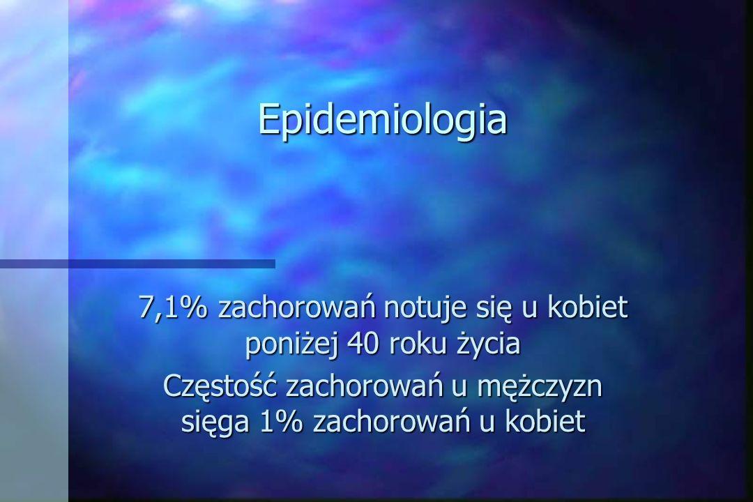 Epidemiologia 7,1% zachorowań notuje się u kobiet poniżej 40 roku życia Częstość zachorowań u mężczyzn sięga 1% zachorowań u kobiet