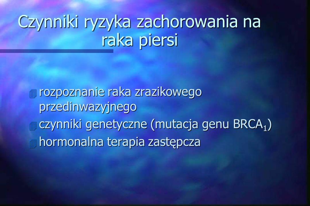 Czynniki ryzyka zachorowania na raka piersi 4 rozpoznanie raka zrazikowego przedinwazyjnego 4 czynniki genetyczne (mutacja genu BRCA 1 ) 4 hormonalna