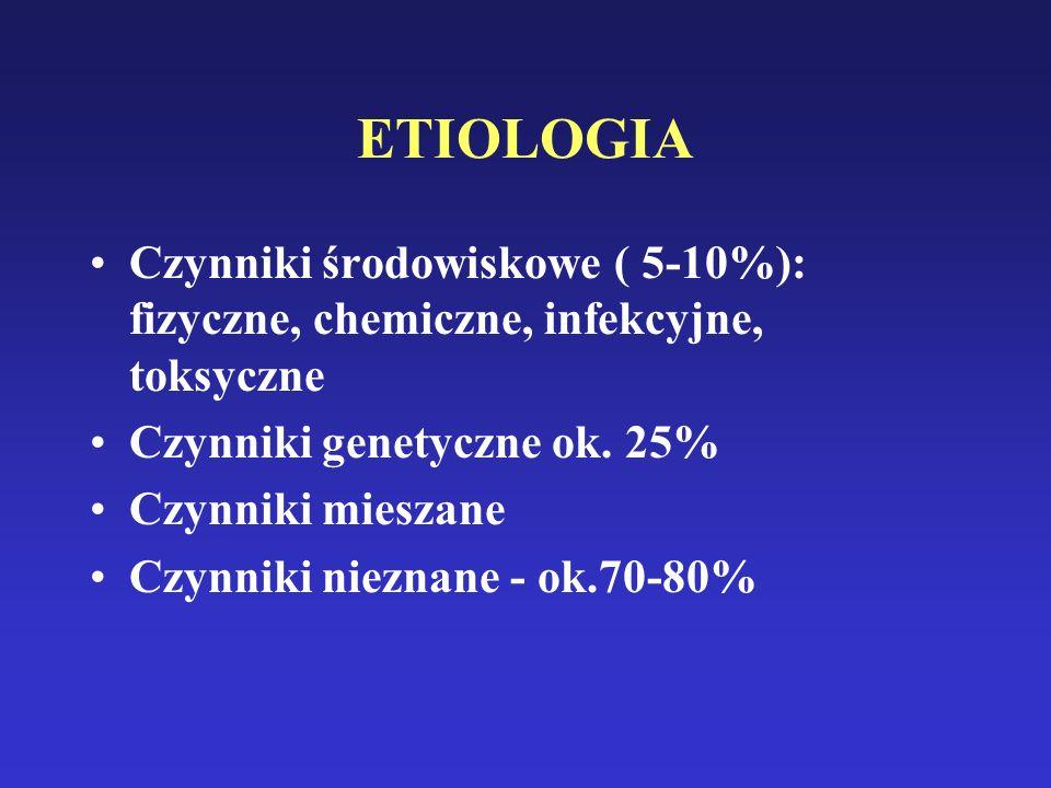ETIOLOGIA Czynniki środowiskowe ( 5-10%): fizyczne, chemiczne, infekcyjne, toksyczne Czynniki genetyczne ok.