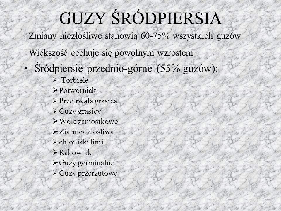 GUZY ŚRÓDPIERSIA Śródpiersie przednio-górne (55% guzów):  Torbiele  Potworniaki  Przetrwała grasica  Guzy grasicy  Wole zamostkowe  Ziarnica zło
