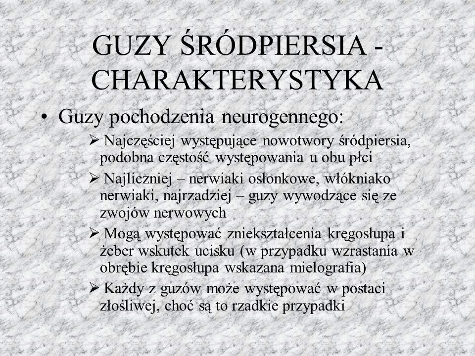 GUZY ŚRÓDPIERSIA - CHARAKTERYSTYKA Guzy pochodzenia neurogennego:  Najczęściej występujące nowotwory śródpiersia, podobna częstość występowania u obu