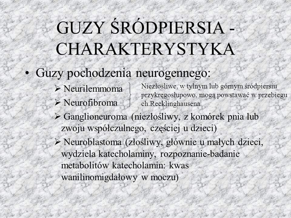 GUZY ŚRÓDPIERSIA - CHARAKTERYSTYKA Guzy pochodzenia neurogennego:  Neurilemmoma  Neurofibroma  Ganglioneuroma (niezłośliwy, z komórek pnia lub zwoj