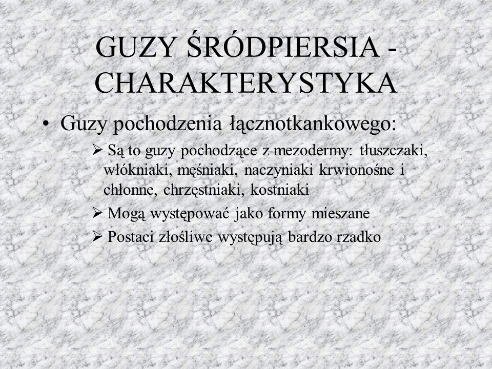 GUZY ŚRÓDPIERSIA - CHARAKTERYSTYKA Guzy pochodzenia łącznotkankowego:  Są to guzy pochodzące z mezodermy: tłuszczaki, włókniaki, męśniaki, naczyniaki