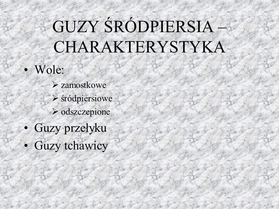 GUZY ŚRÓDPIERSIA – CHARAKTERYSTYKA Wole:  zamostkowe  śródpiersiowe  odszczepione Guzy przełyku Guzy tchawicy