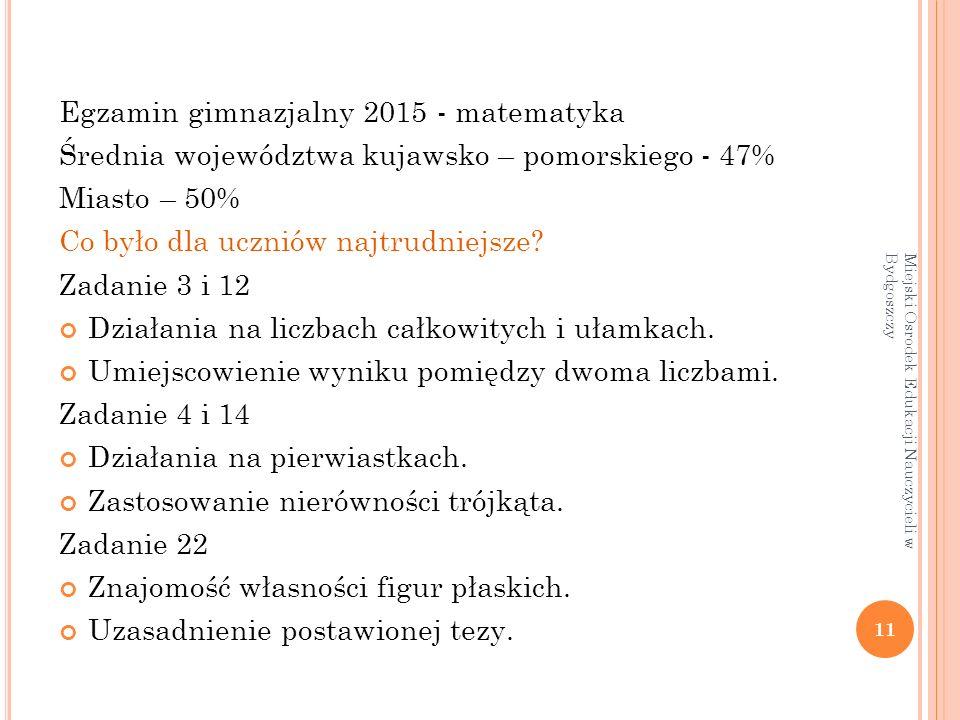 Egzamin gimnazjalny 2015 - matematyka Średnia województwa kujawsko – pomorskiego - 47% Miasto – 50% Co było dla uczniów najtrudniejsze.