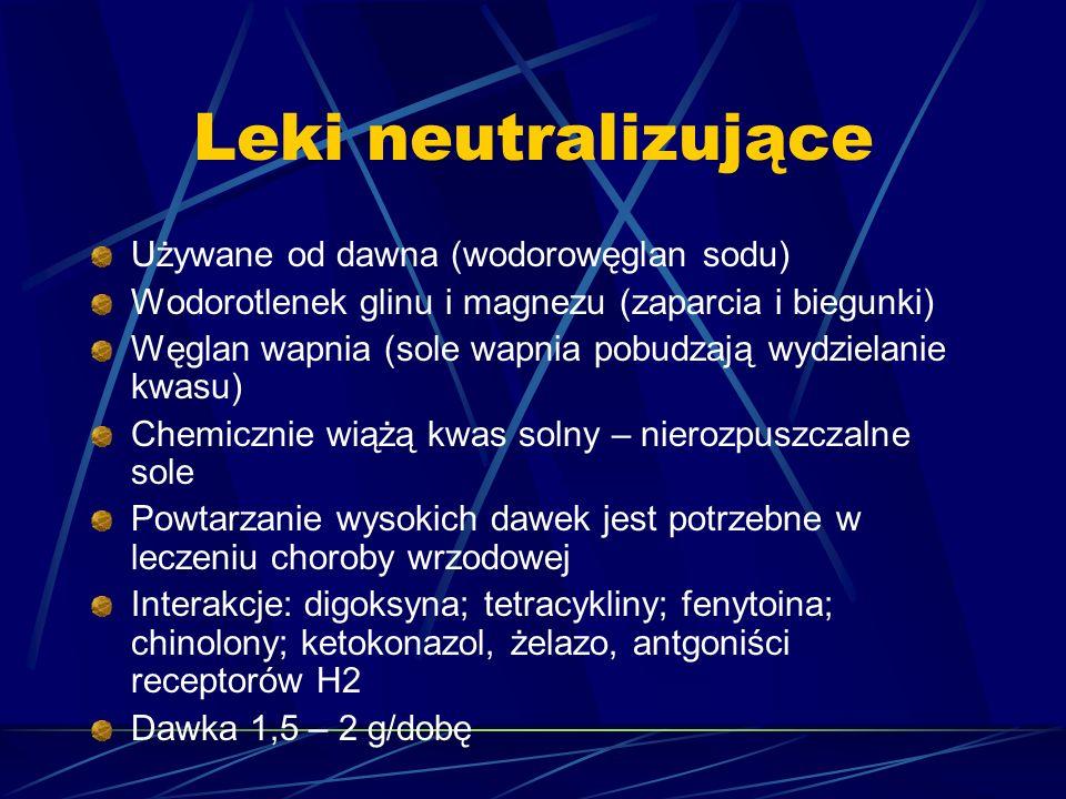 Leki neutralizujące Używane od dawna (wodorowęglan sodu) Wodorotlenek glinu i magnezu (zaparcia i biegunki) Węglan wapnia (sole wapnia pobudzają wydzielanie kwasu) Chemicznie wiążą kwas solny – nierozpuszczalne sole Powtarzanie wysokich dawek jest potrzebne w leczeniu choroby wrzodowej Interakcje: digoksyna; tetracykliny; fenytoina; chinolony; ketokonazol, żelazo, antgoniści receptorów H2 Dawka 1,5 – 2 g/dobę