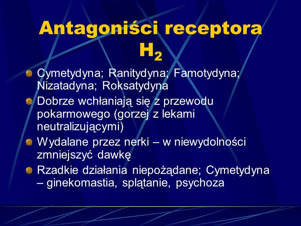Antagoniści receptora H 2 Cymetydyna; Ranitydyna; Famotydyna; Nizatadyna; Roksatydyna Dobrze wchłaniają się z przewodu pokarmowego (gorzej z lekami ne
