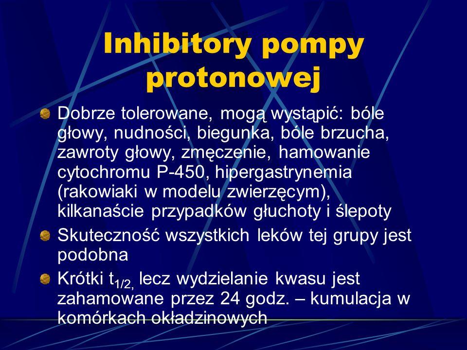 Inhibitory pompy protonowej Dobrze tolerowane, mogą wystąpić: bóle głowy, nudności, biegunka, bóle brzucha, zawroty głowy, zmęczenie, hamowanie cytochromu P-450, hipergastrynemia (rakowiaki w modelu zwierzęcym), kilkanaście przypadków głuchoty i ślepoty Skuteczność wszystkich leków tej grupy jest podobna Krótki t 1/2, lecz wydzielanie kwasu jest zahamowane przez 24 godz.