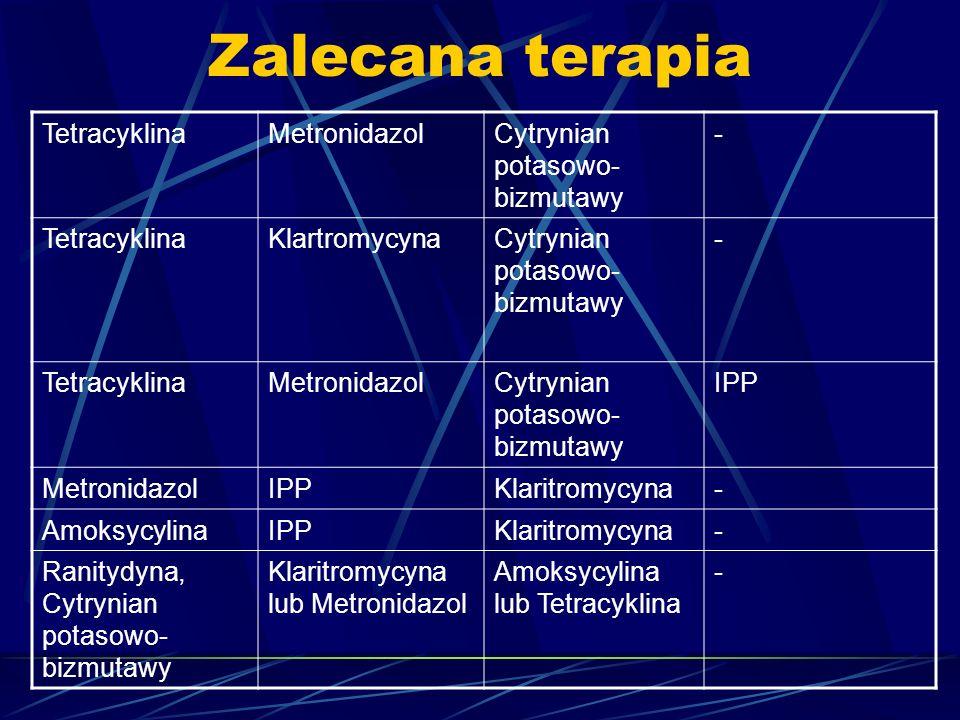 Zalecana terapia TetracyklinaMetronidazolCytrynian potasowo- bizmutawy - TetracyklinaKlartromycynaCytrynian potasowo- bizmutawy - TetracyklinaMetronidazolCytrynian potasowo- bizmutawy IPP MetronidazolIPPKlaritromycyna- AmoksycylinaIPPKlaritromycyna- Ranitydyna, Cytrynian potasowo- bizmutawy Klaritromycyna lub Metronidazol Amoksycylina lub Tetracyklina -