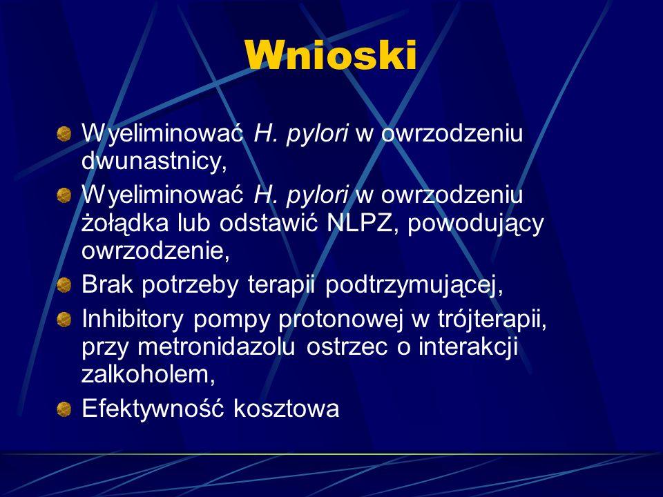Wnioski Wyeliminować H. pylori w owrzodzeniu dwunastnicy, Wyeliminować H. pylori w owrzodzeniu żołądka lub odstawić NLPZ, powodujący owrzodzenie, Brak