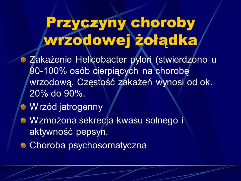 Przyczyny choroby wrzodowej żołądka Zakażenie Helicobacter pylori (stwierdzono u 90-100% osób cierpiących na chorobę wrzodową. Częstość zakażeń wynosi