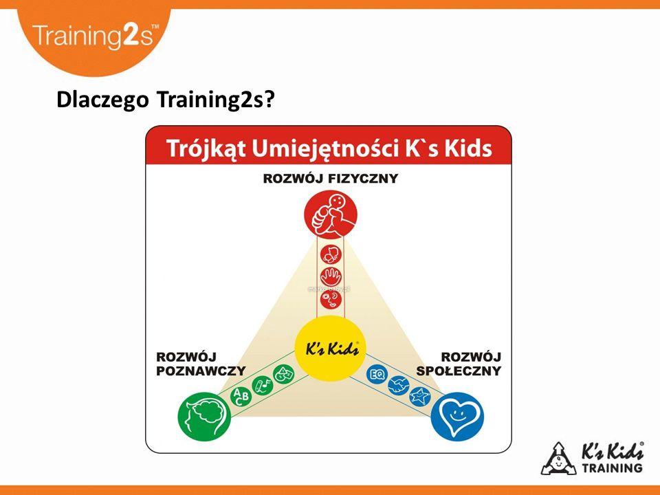 Dlaczego Training2s?